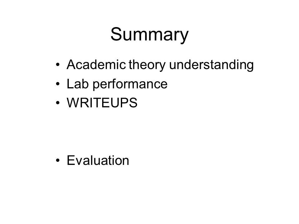 Summary Academic theory understanding Lab performance WRITEUPS