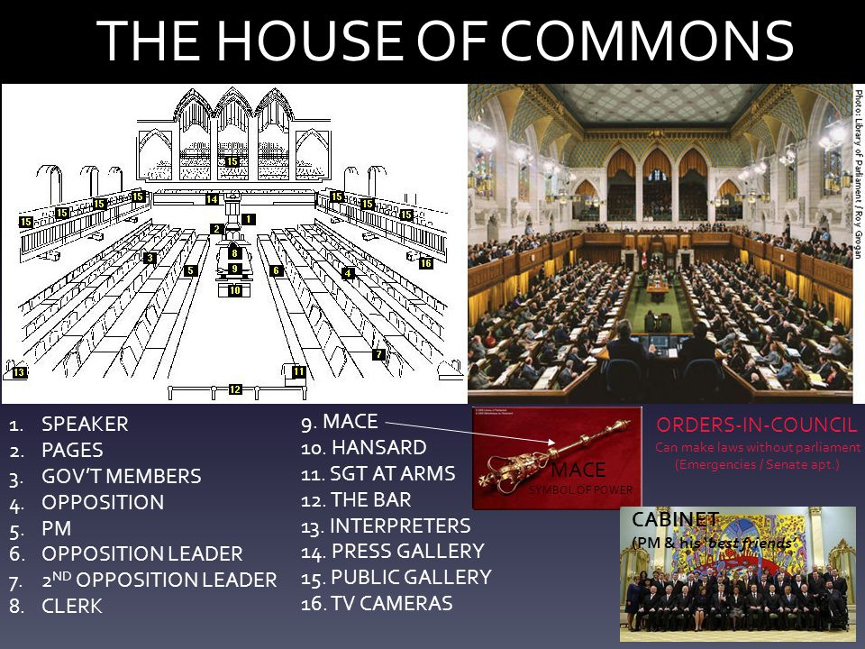 THE HOUSE OF COMMONS 9. MACE SPEAKER ORDERS-IN-COUNCIL PAGES