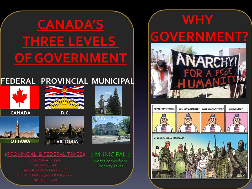 WHY GOVERNMENT CANADA'S THREE LEVELS OF GOVERNMENT