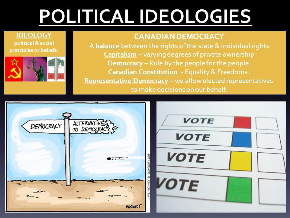 POLITICAL IDEOLOGIES CANADIAN DEMOCRACY IDEOLOGY