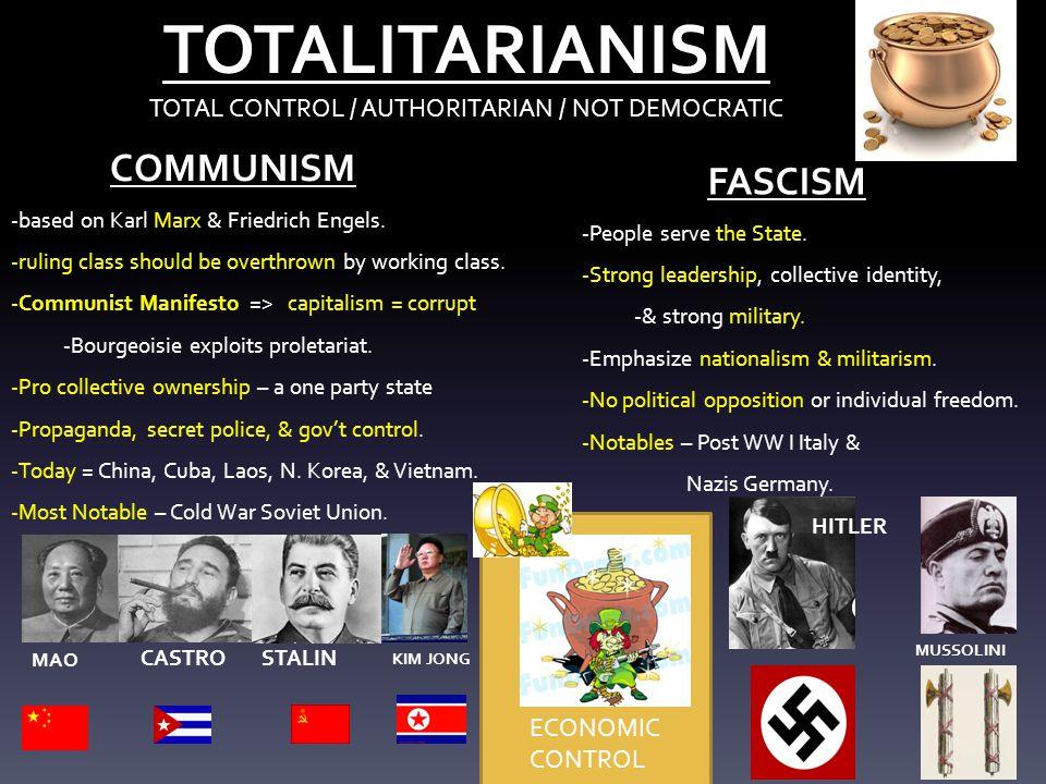 TOTALITARIANISM TOTAL CONTROL / AUTHORITARIAN / NOT DEMOCRATIC