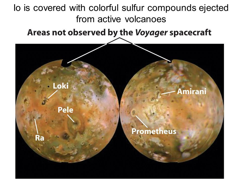 Io is covered with colorful sulfur compounds ejected from active volcanoes