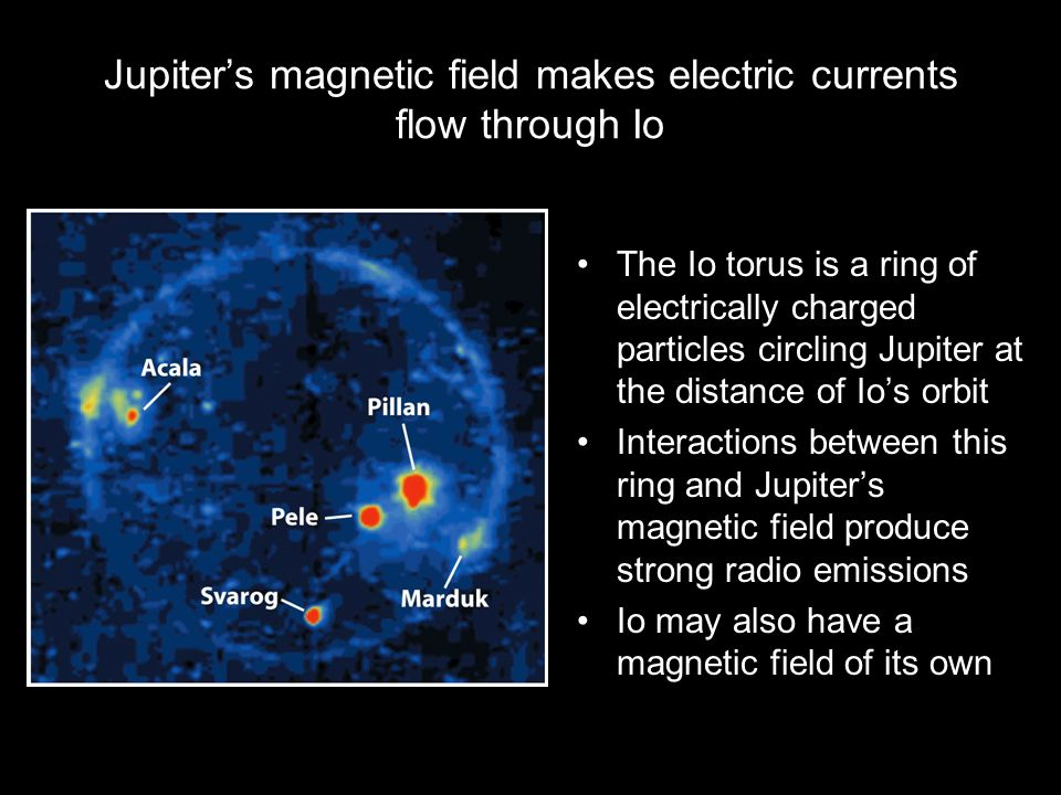 Jupiter's magnetic field makes electric currents flow through Io