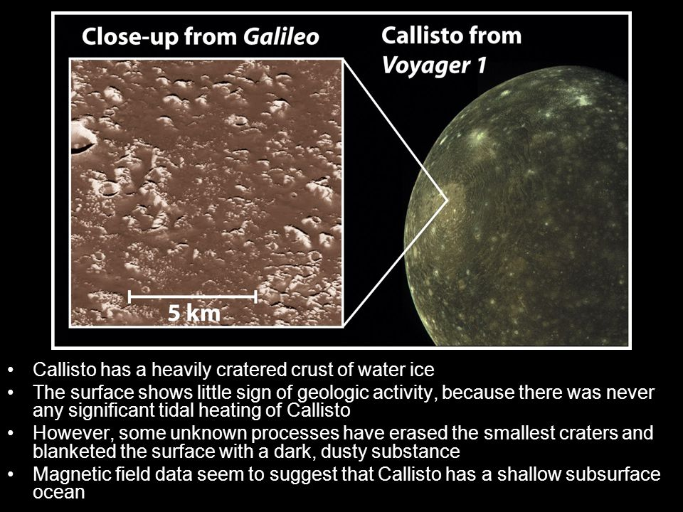 Callisto has a heavily cratered crust of water ice
