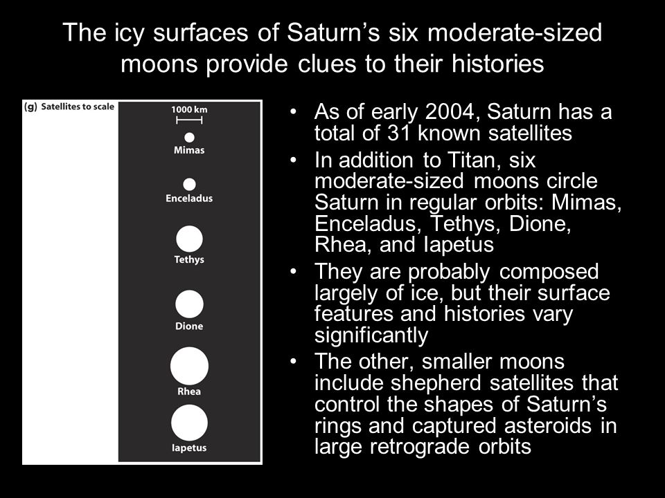 The icy surfaces of Saturn's six moderate-sized moons provide clues to their histories