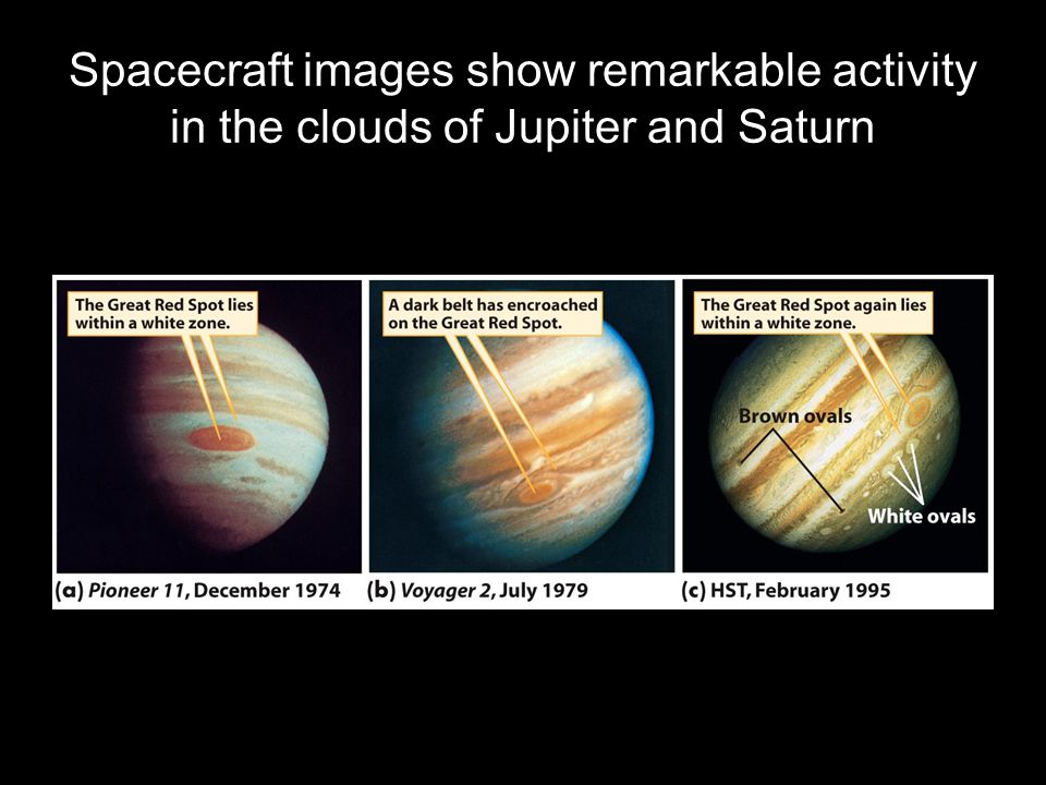 Spacecraft images show remarkable activity in the clouds of Jupiter and Saturn
