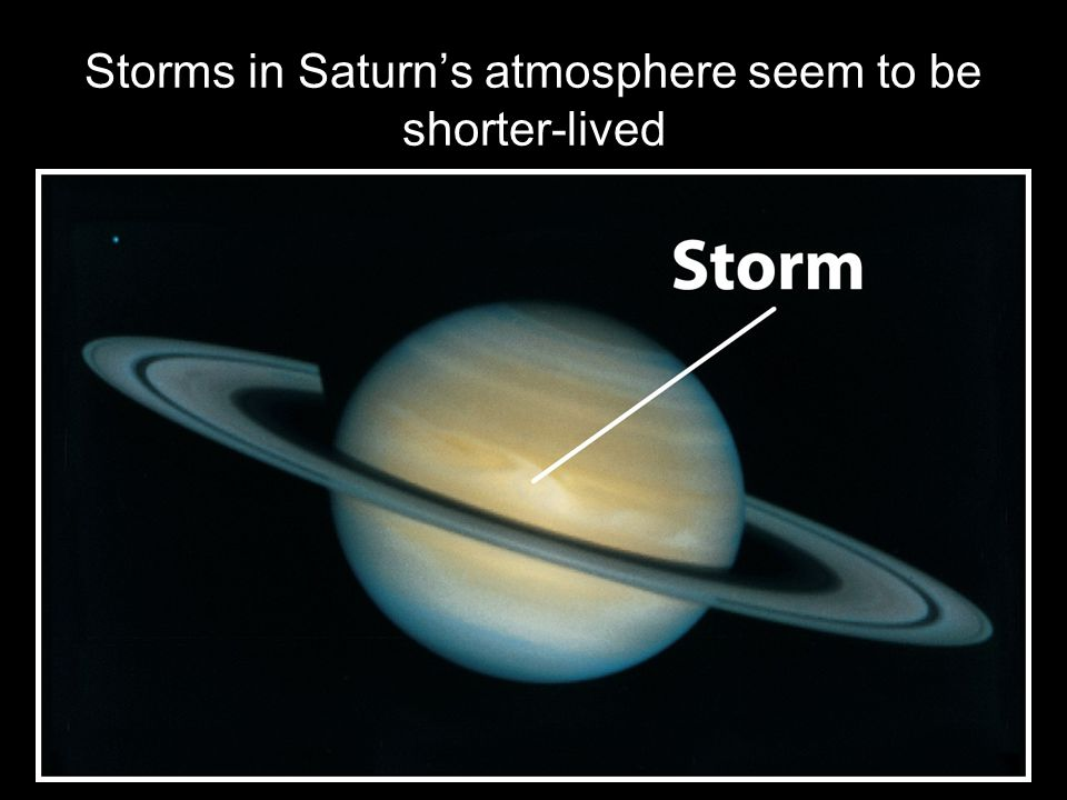 Storms in Saturn's atmosphere seem to be shorter-lived