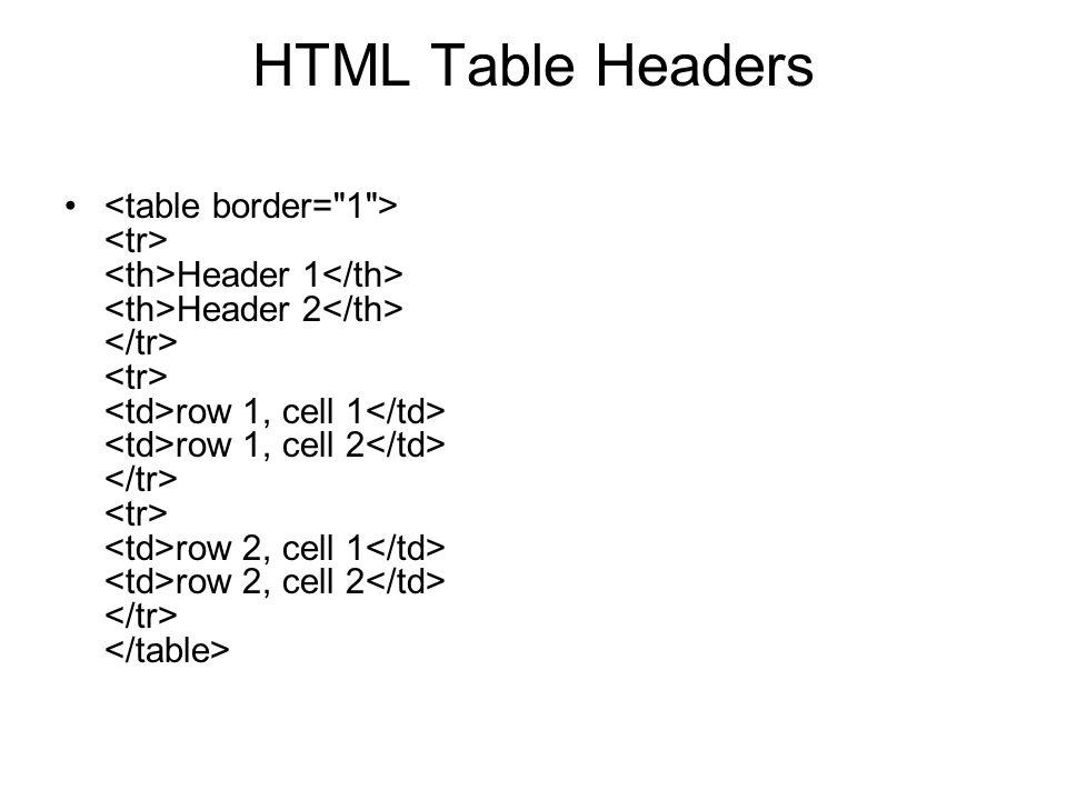HTML Table Headers