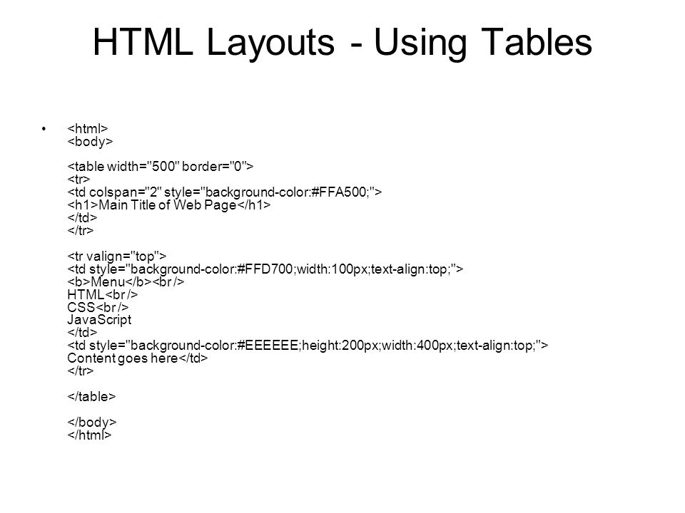 HTML Layouts - Using Tables