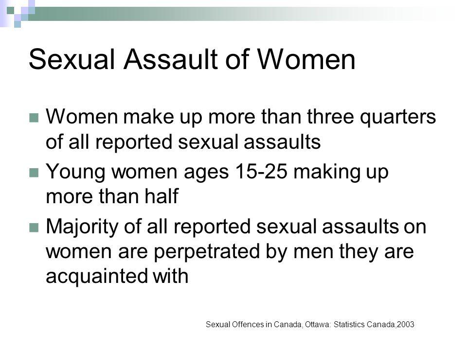 Sexual Assault of Women