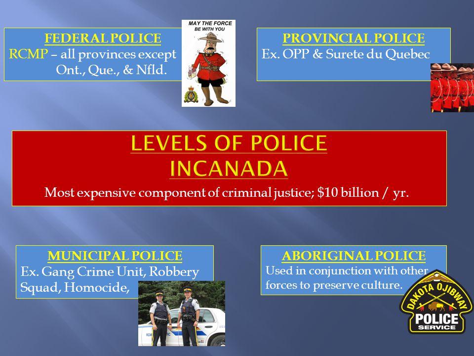 Levels of police incanada