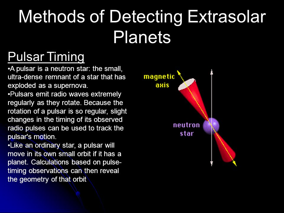 Methods of Detecting Extrasolar Planets