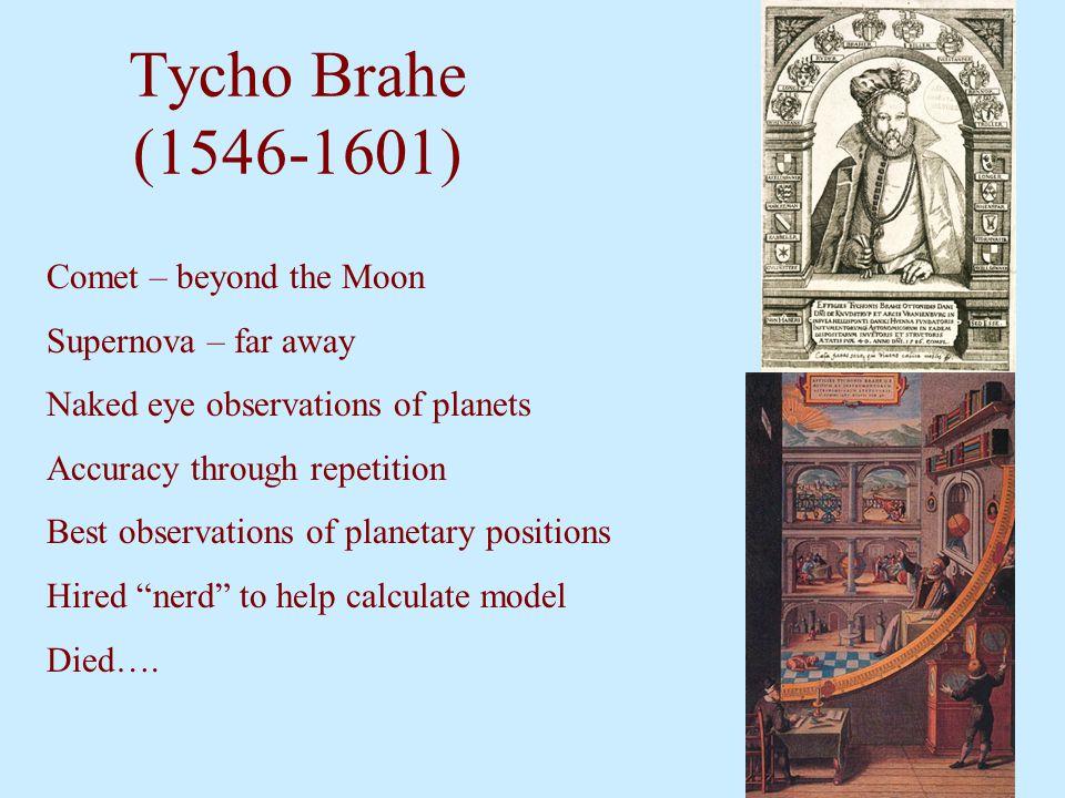 Tycho Brahe (1546-1601) Comet – beyond the Moon Supernova – far away