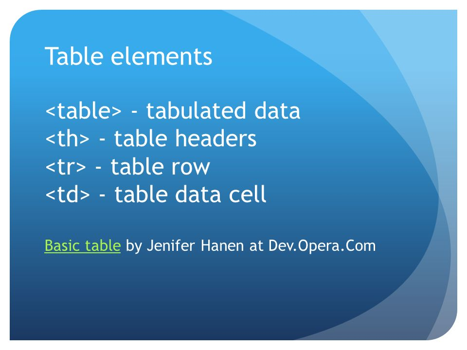 Table elements <table> - tabulated data