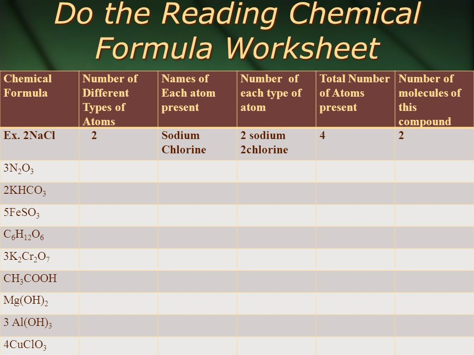 Do the Reading Chemical Formula Worksheet