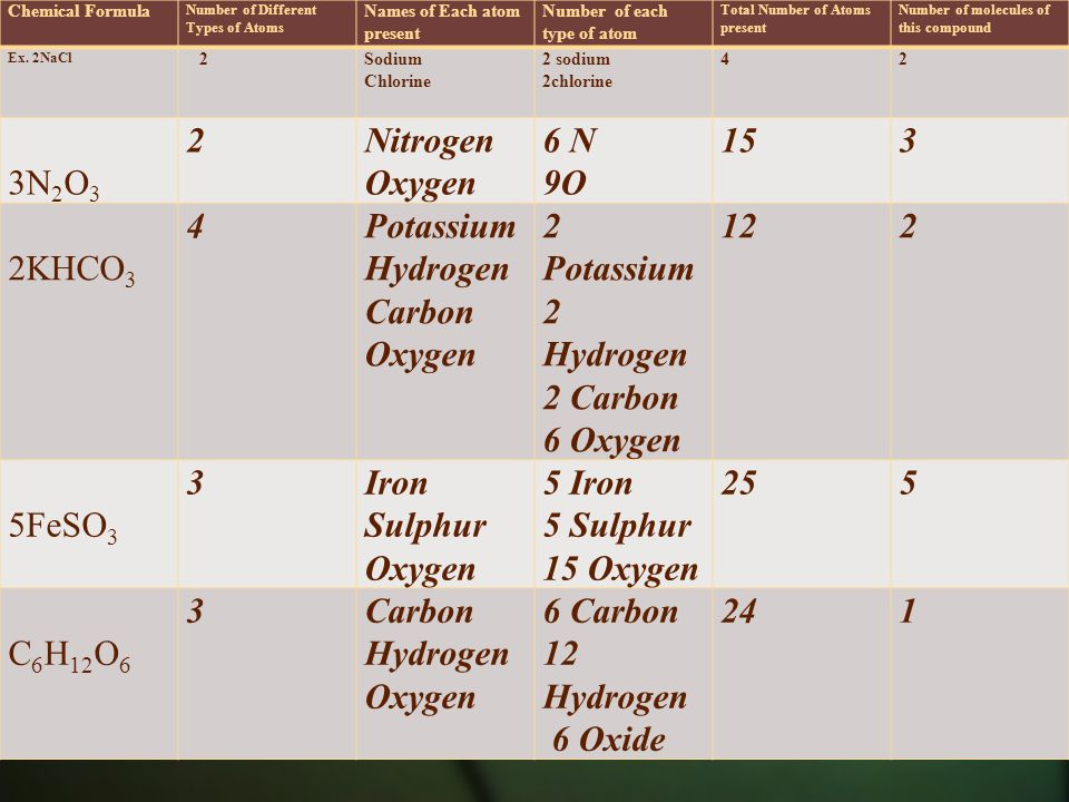 Potassium Hydrogen Carbon Oxygen 2 Potassium 2 Hydrogen