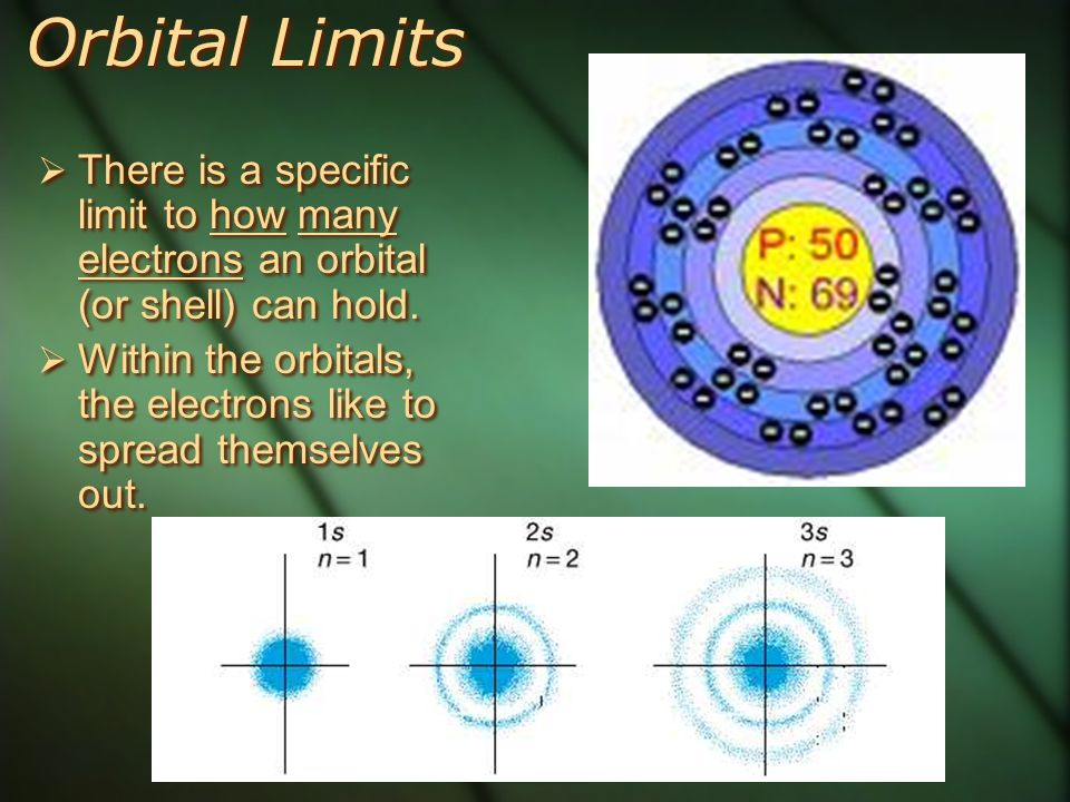 Orbital Limits There is a specific limit to how many electrons an orbital (or shell) can hold.