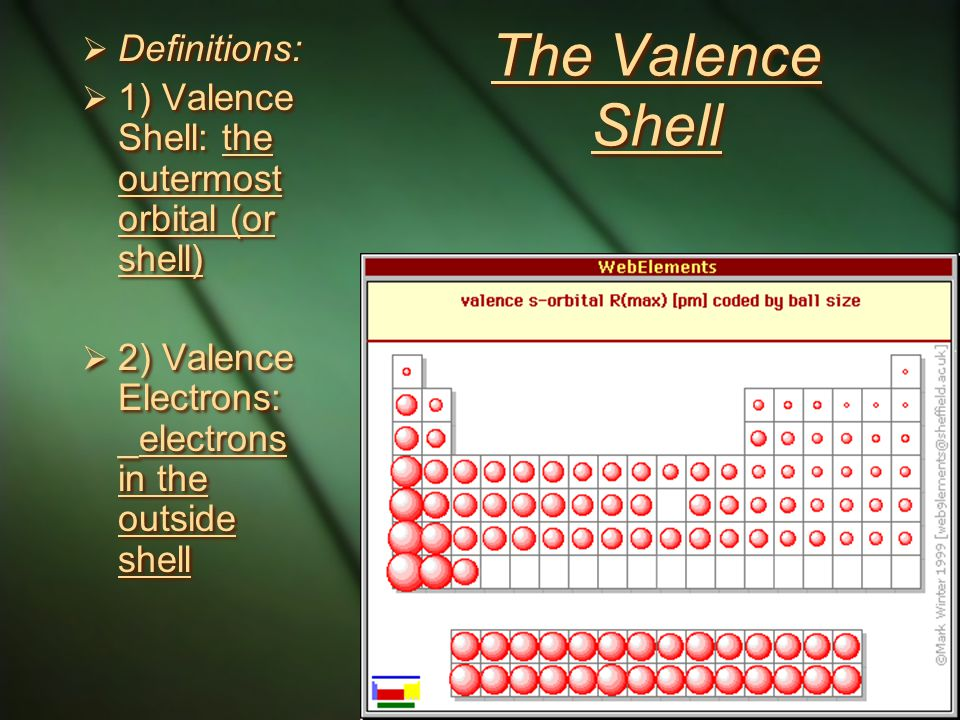 The Valence Shell Definitions: