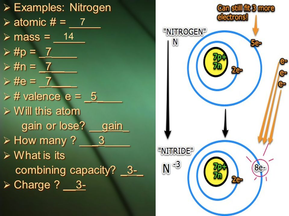 combining capacity _3-_ Charge __3-
