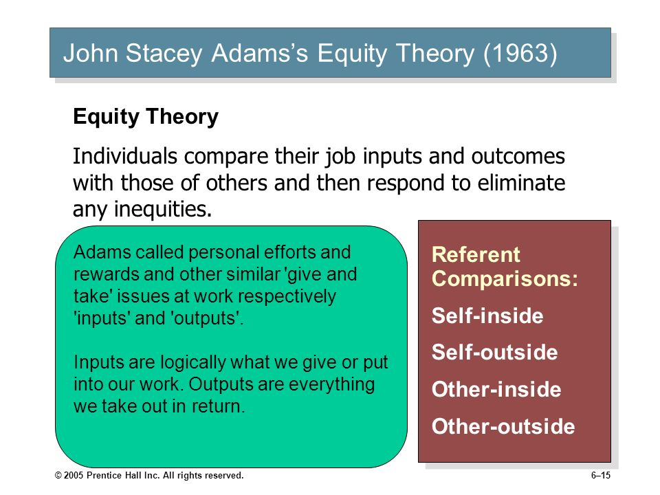 John Stacey Adams's Equity Theory (1963)