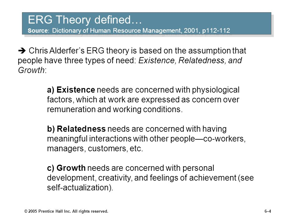 ERG Theory defined… Source: Dictionary of Human Resource Management, 2001, p112-112