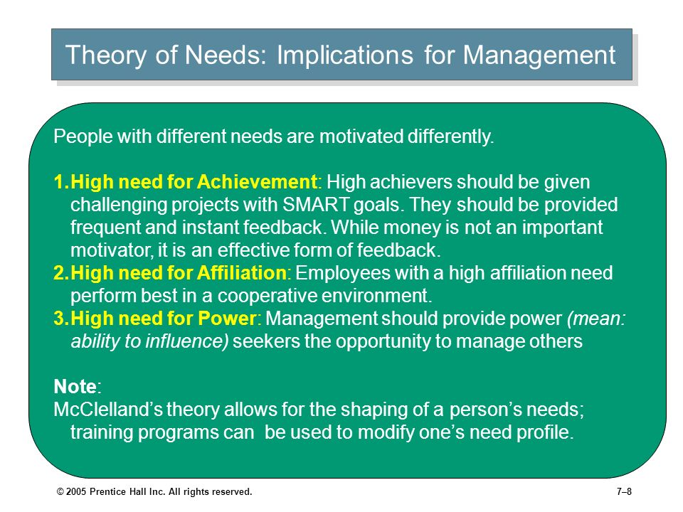 Theory of Needs: Implications for Management
