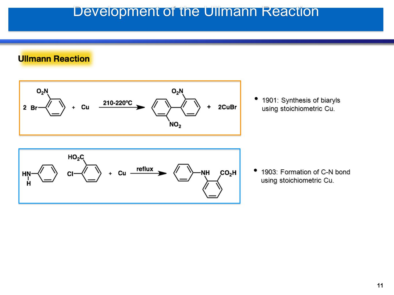 Development of the Ullmann Reaction