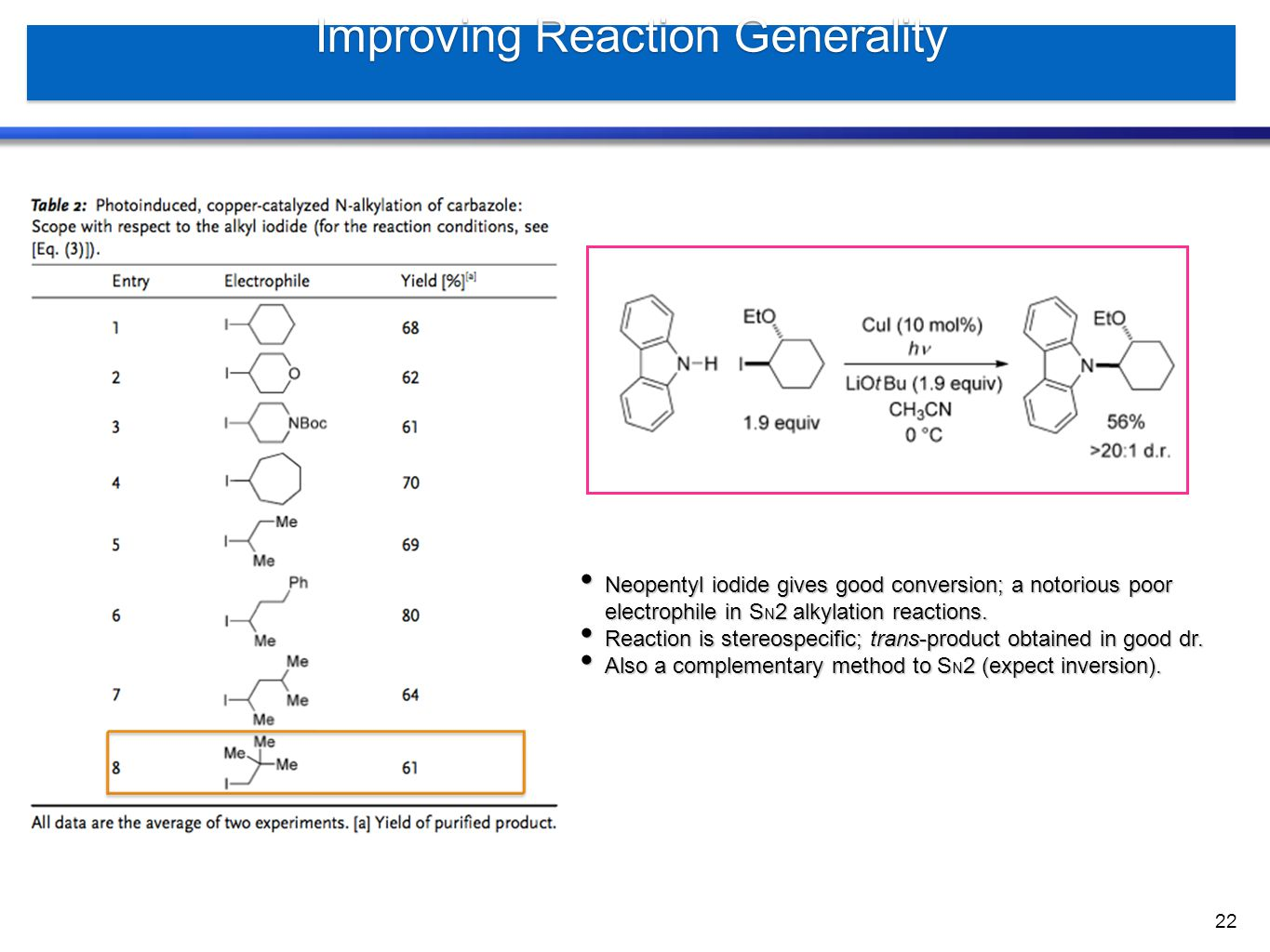 Improving Reaction Generality