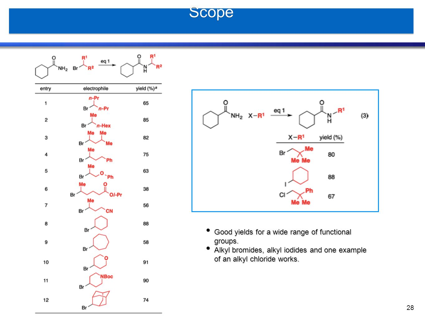 Scope Good yields for a wide range of functional groups.