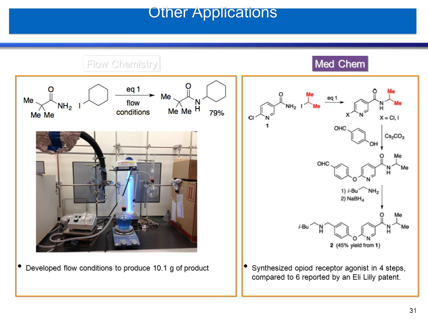 Other Applications Flow Chemistry Med Chem