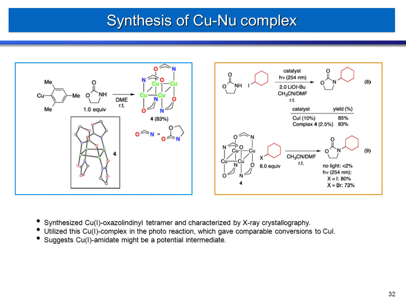 Synthesis of Cu-Nu complex