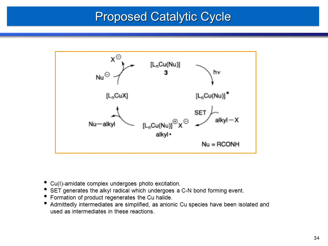 Proposed Catalytic Cycle