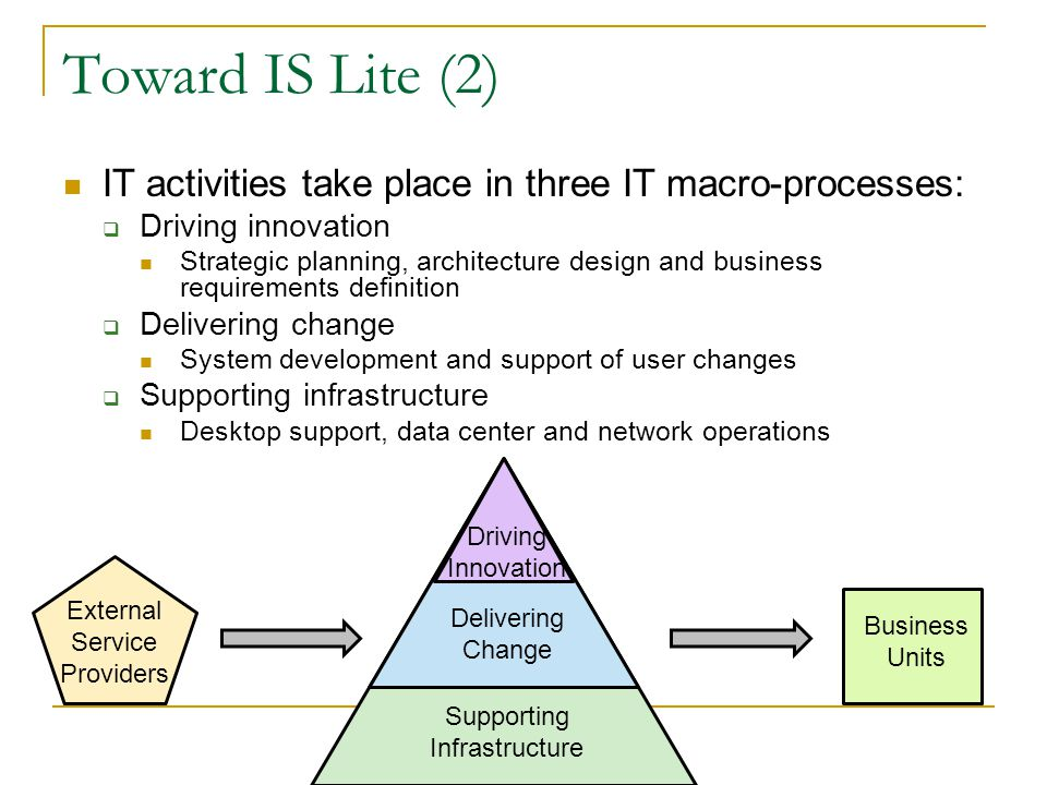 Toward IS Lite (2) IT activities take place in three IT macro-processes: Driving innovation.