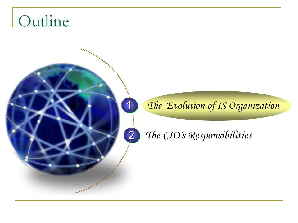 Outline The CIO s Responsibilities 1 2