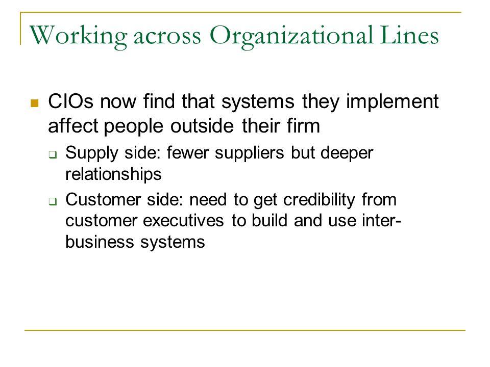 Working across Organizational Lines