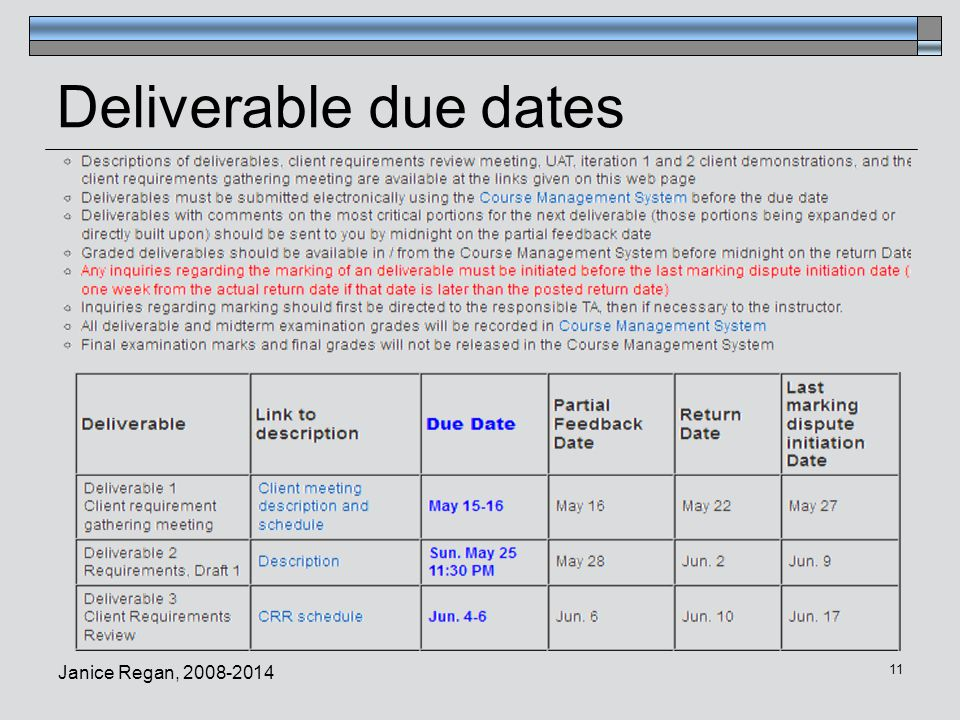 Deliverable due dates Janice Regan, 2008-2014