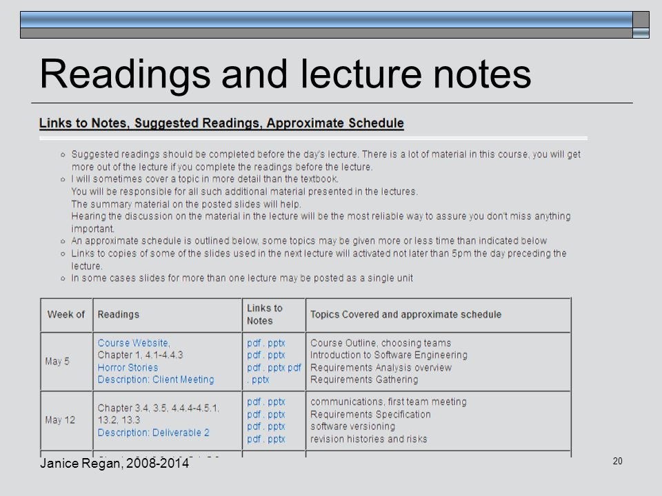 Readings and lecture notes