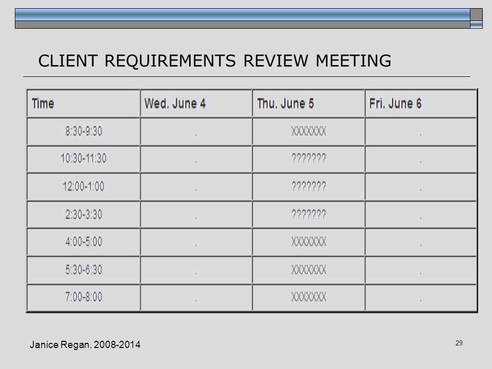 CLIENT REQUIREMENTS REVIEW MEETING