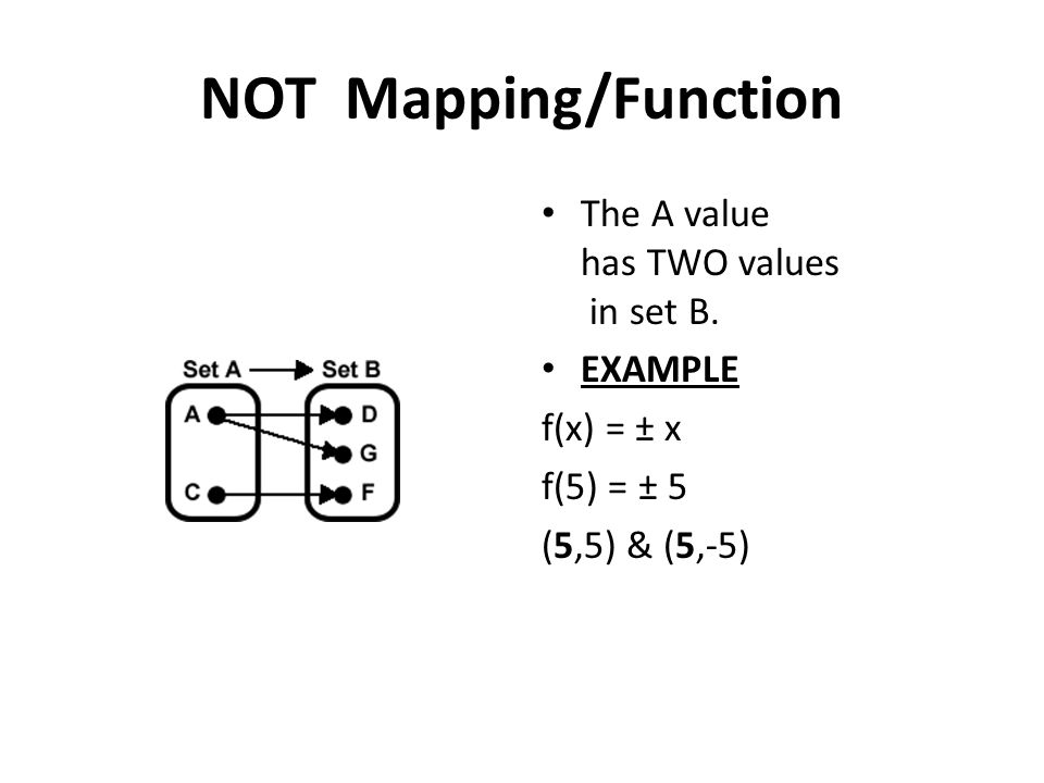 NOT Mapping/Function The A value has TWO values in set B. EXAMPLE