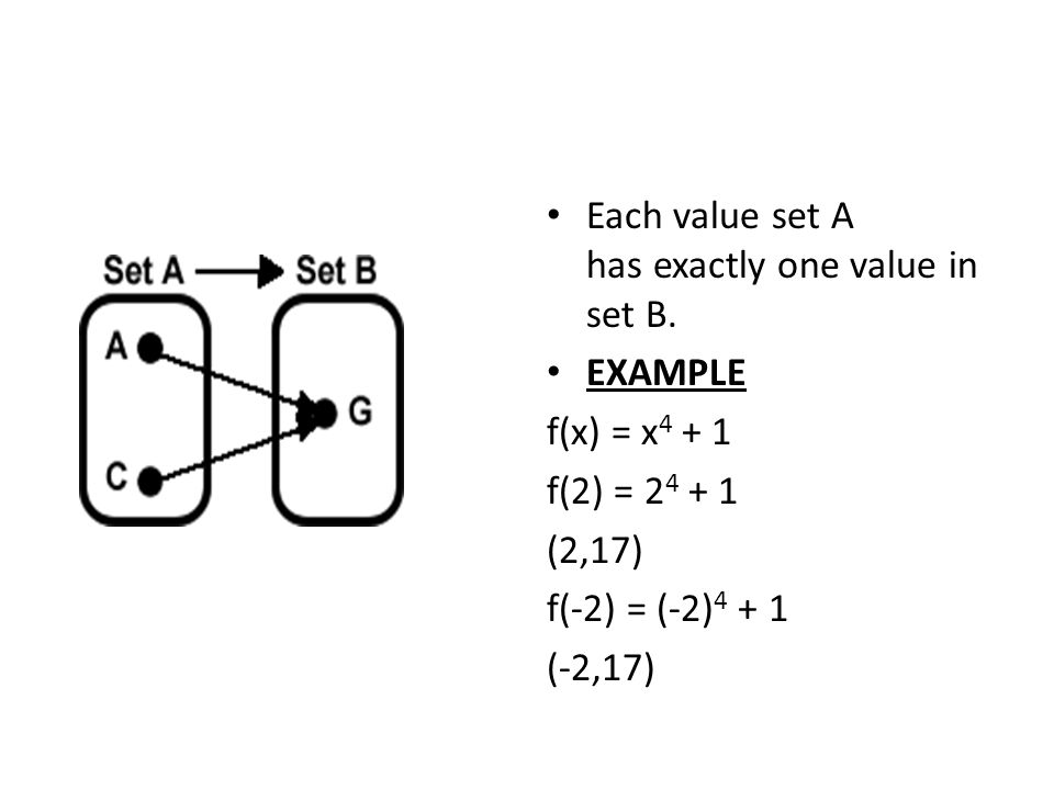 Each value set A has exactly one value in set B.