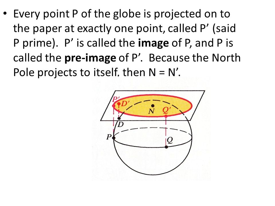 Every point P of the globe is projected on to the paper at exactly one point, called P' (said P prime).