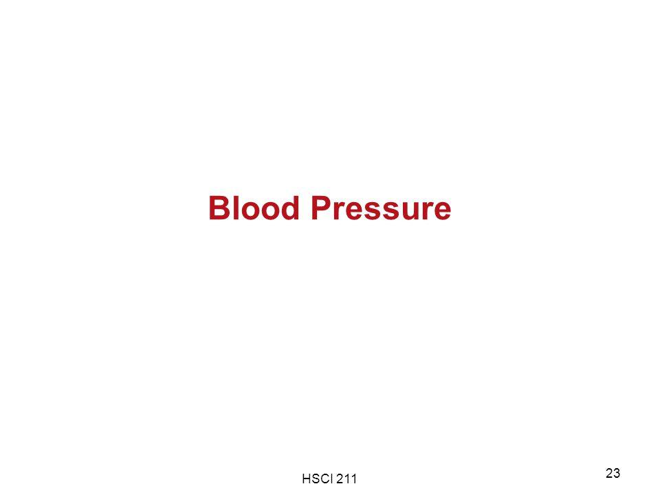 Blood Pressure HSCI 211