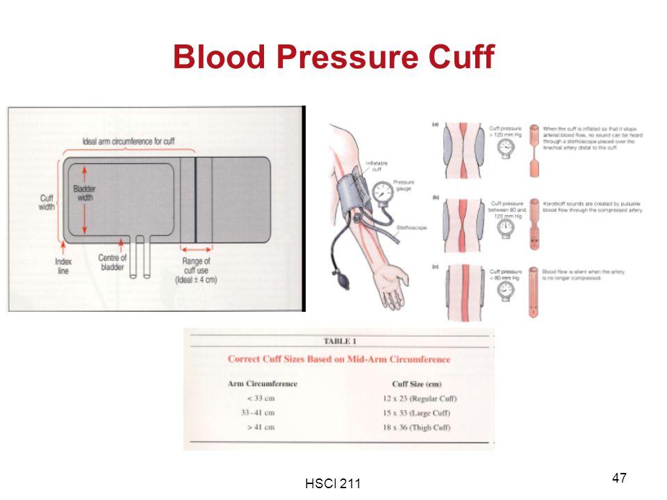 Blood Pressure Cuff HSCI 211