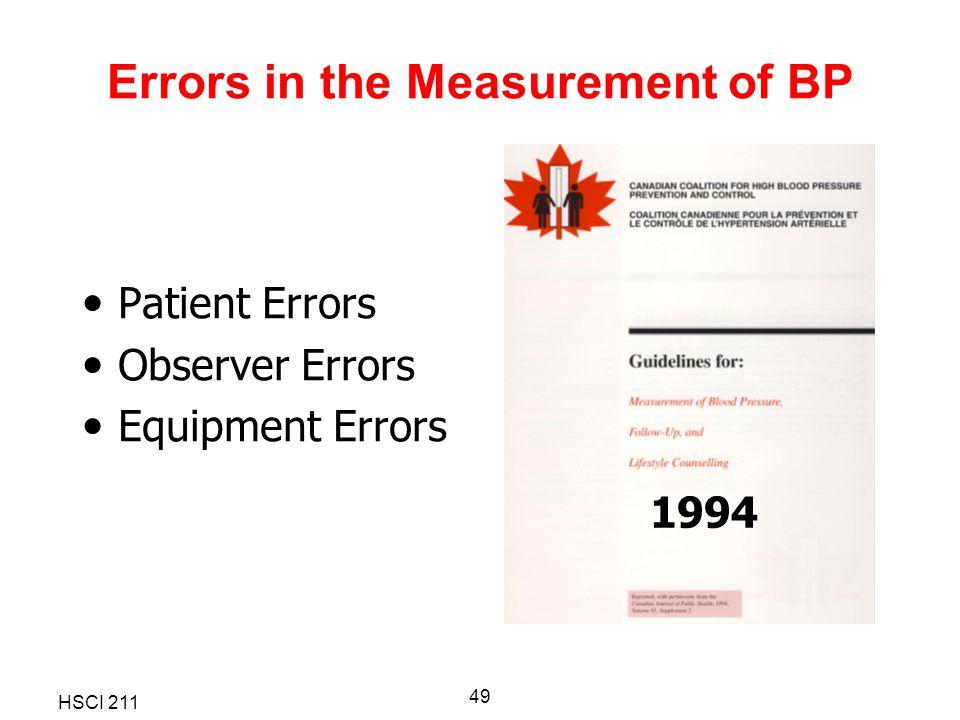 Errors in the Measurement of BP