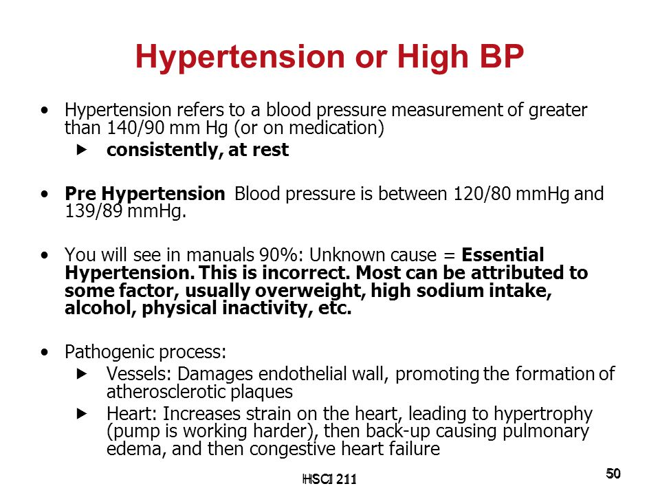 Hypertension or High BP