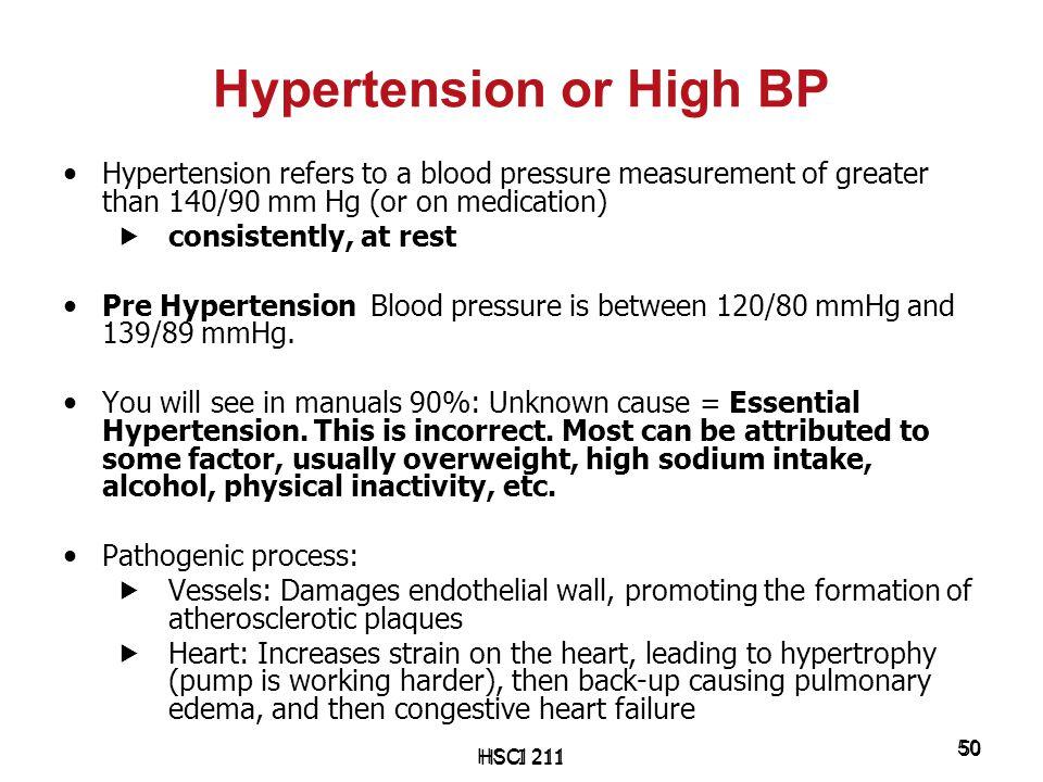 Hypertension or High BP