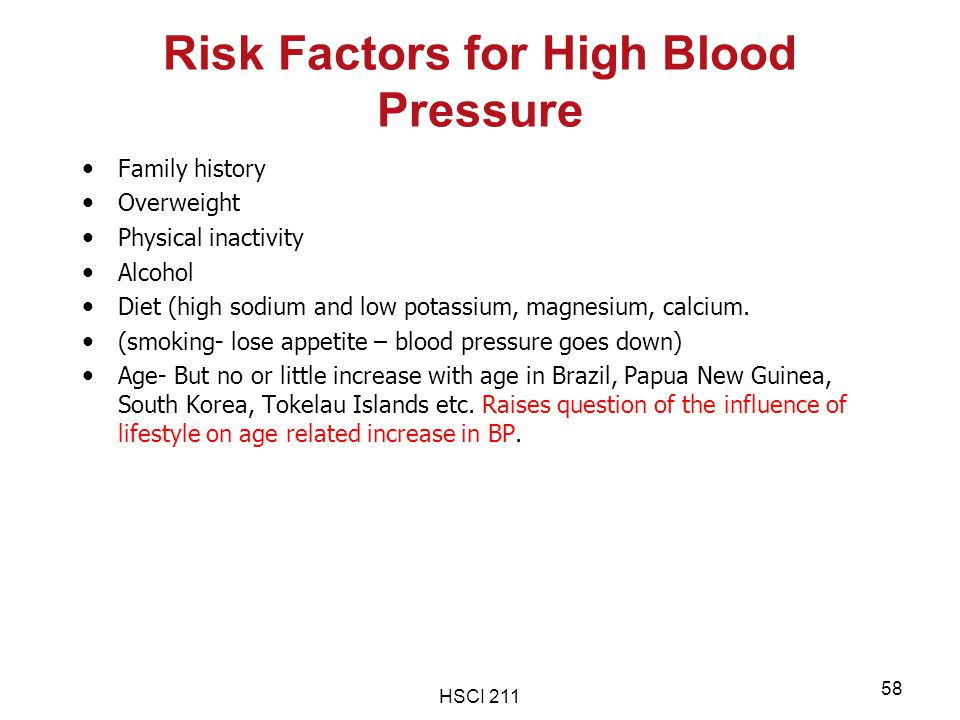 Risk Factors for High Blood Pressure