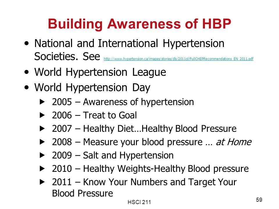 Building Awareness of HBP