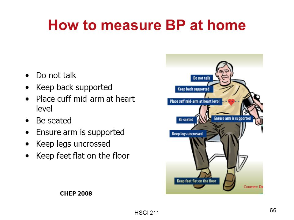 How to measure BP at home