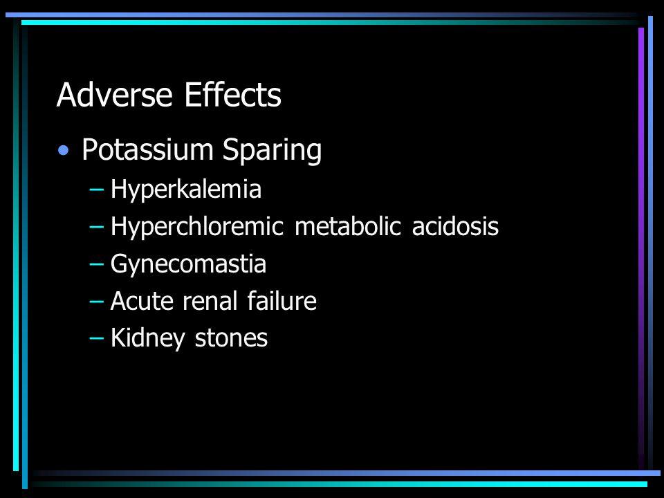 Adverse Effects Potassium Sparing Hyperkalemia
